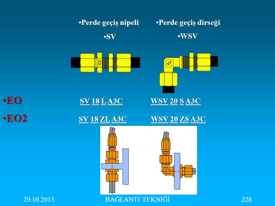 EO SV 18 L A3C WSV 20 S A3C EO2 SV 18 ZL A3C WSV 20 ZS A3C