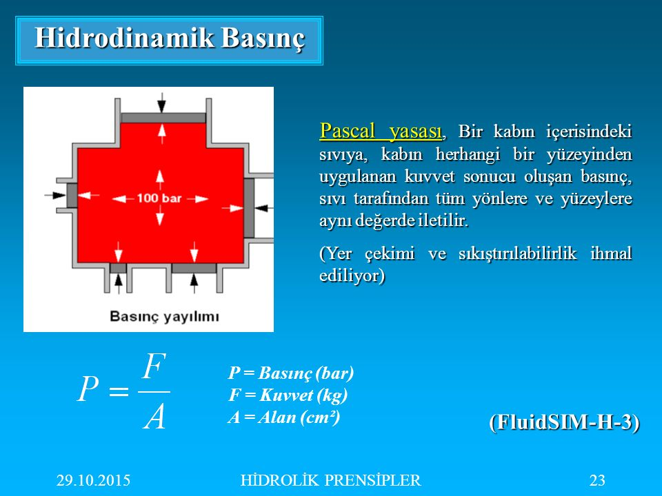 Hidrodinamik Basınç
