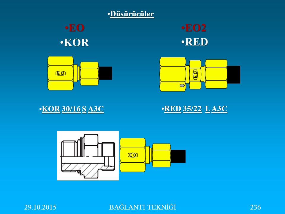 EO EO2 KOR RED Düşürücüler KOR 30/16 S A3C RED 35/22 L A3C 25.04.2017