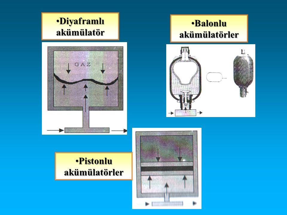 Diyaframlı akümülatör Balonlu akümülatörler Pistonlu akümülatörler