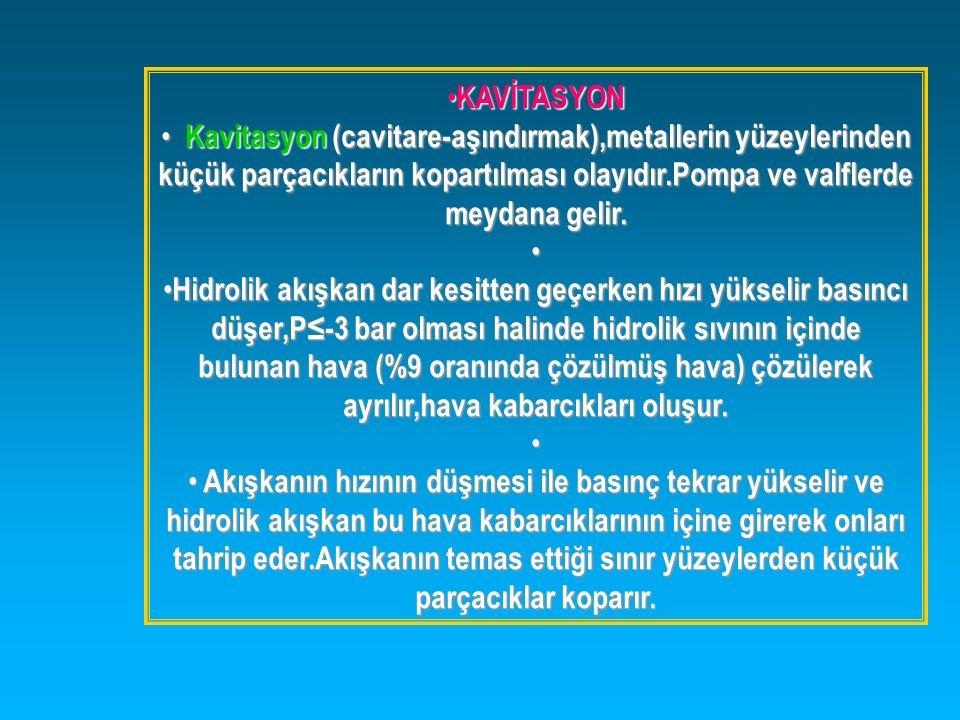 KAVİTASYON Kavitasyon (cavitare-aşındırmak),metallerin yüzeylerinden küçük parçacıkların kopartılması olayıdır.Pompa ve valflerde meydana gelir.