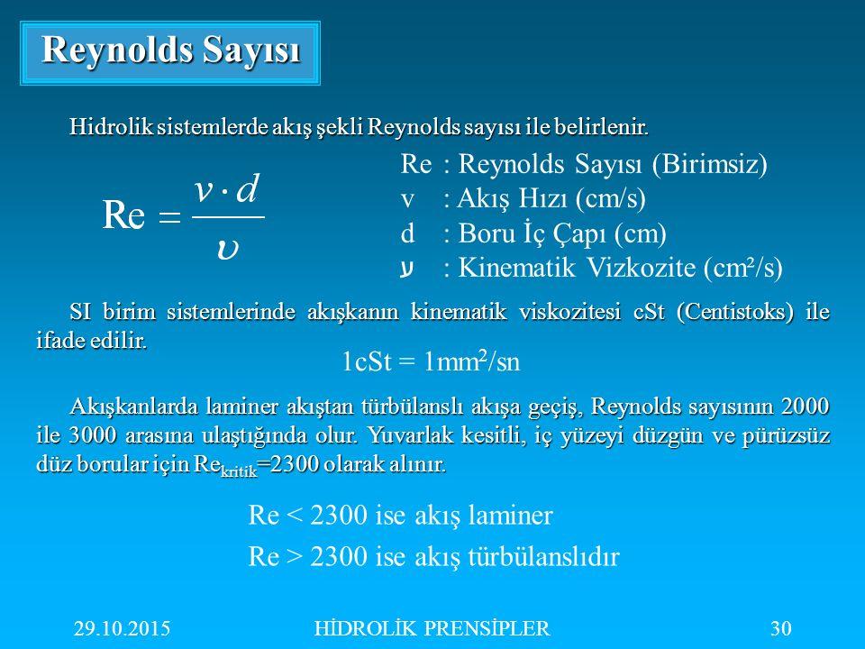 Reynolds Sayısı Re : Reynolds Sayısı (Birimsiz) v : Akış Hızı (cm/s)