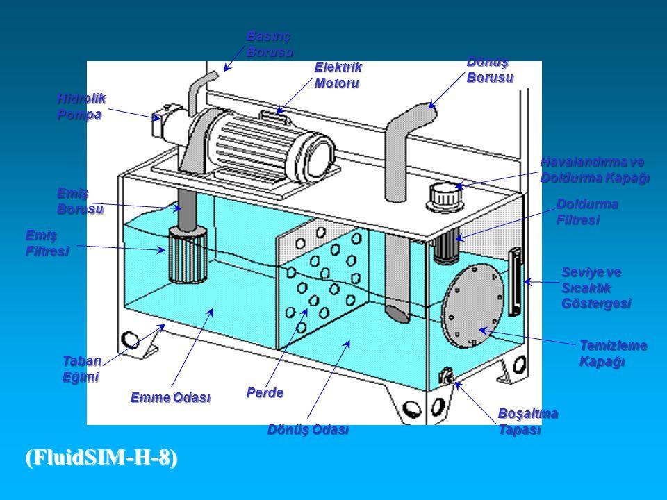 (FluidSIM-H-8) Basınç Borusu Dönüş Borusu Elektrik Motoru