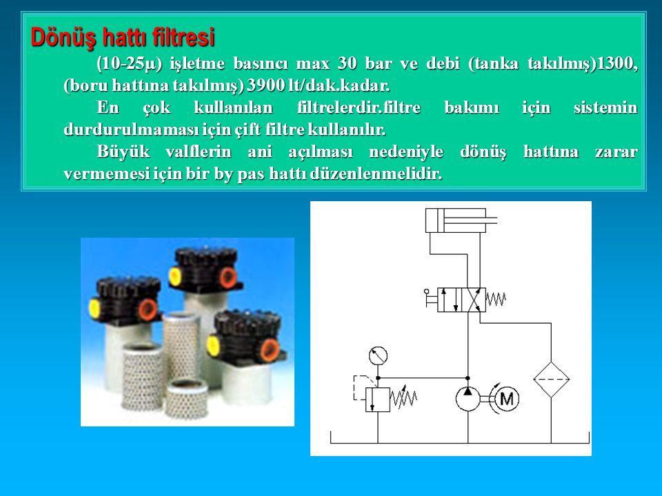 Dönüş hattı filtresi (10-25µ) işletme basıncı max 30 bar ve debi (tanka takılmış)1300, (boru hattına takılmış) 3900 lt/dak.kadar.