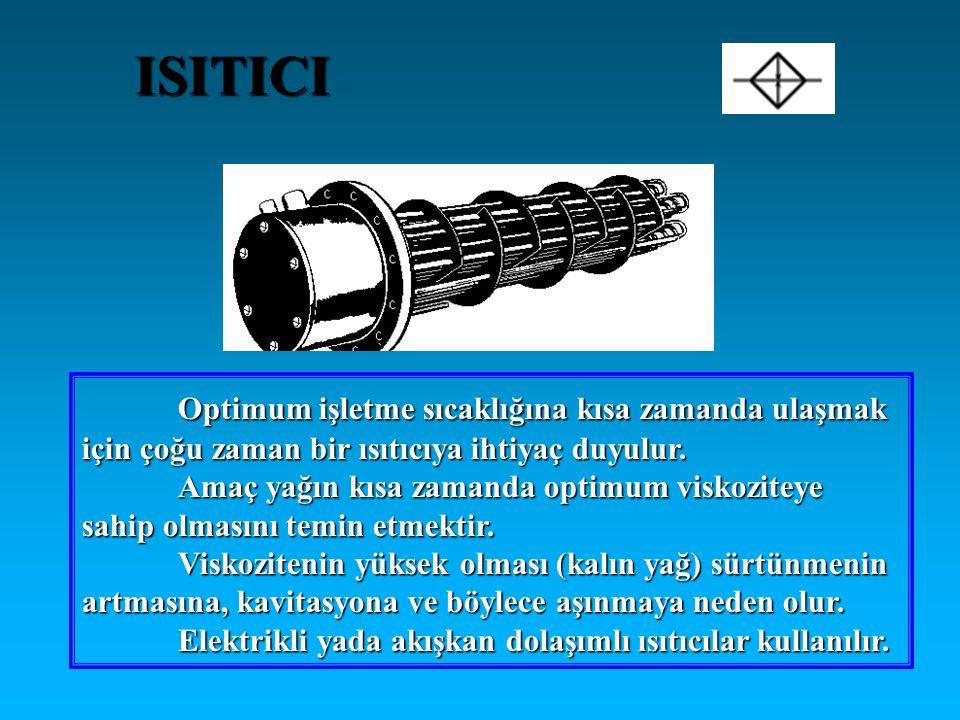 ISITICI Optimum işletme sıcaklığına kısa zamanda ulaşmak için çoğu zaman bir ısıtıcıya ihtiyaç duyulur.