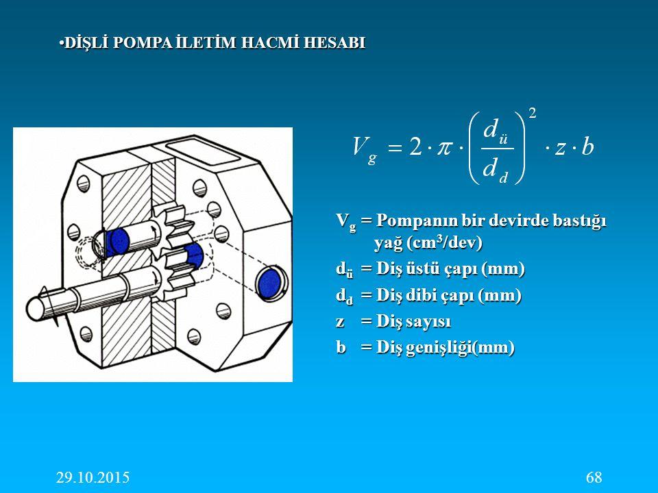 Vg = Pompanın bir devirde bastığı yağ (cm3/dev)