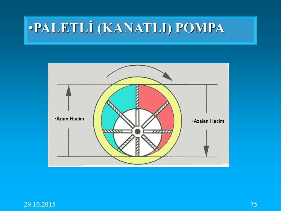 PALETLİ (KANATLI) POMPA