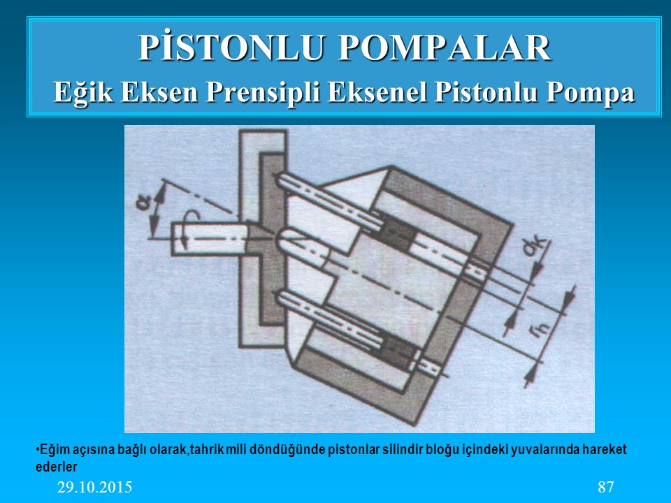 PİSTONLU POMPALAR Eğik Eksen Prensipli Eksenel Pistonlu Pompa