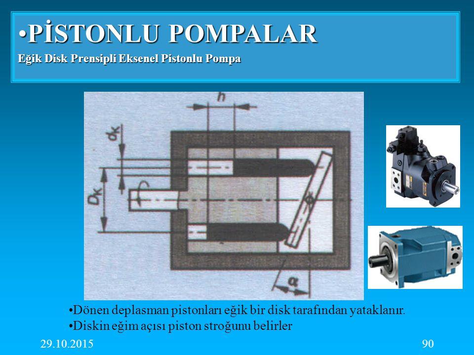 PİSTONLU POMPALAR Eğik Disk Prensipli Eksenel Pistonlu Pompa