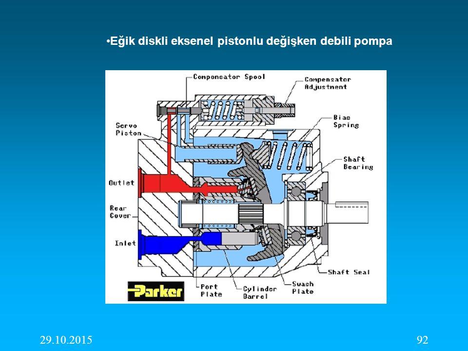 Eğik diskli eksenel pistonlu değişken debili pompa