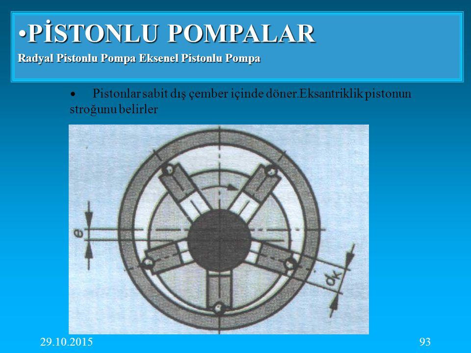 PİSTONLU POMPALAR Radyal Pistonlu Pompa Eksenel Pistonlu Pompa