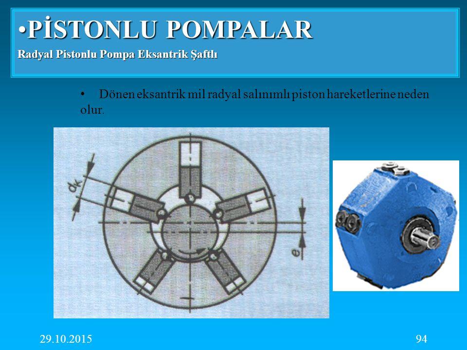PİSTONLU POMPALAR Radyal Pistonlu Pompa Eksantrik Şaftlı