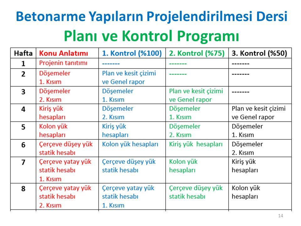 Betonarme Yapıların Projelendirilmesi Dersi Planı ve Kontrol Programı