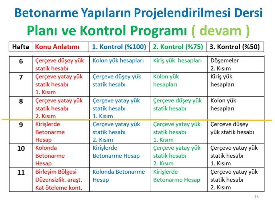 Betonarme Yapıların Projelendirilmesi Dersi Planı ve Kontrol Programı ( devam )