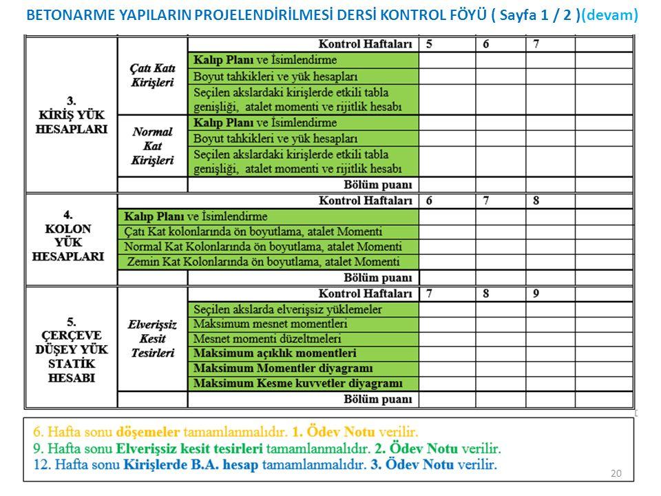 BETONARME YAPILARIN PROJELENDİRİLMESİ DERSİ KONTROL FÖYÜ ( Sayfa 1 / 2 )(devam)