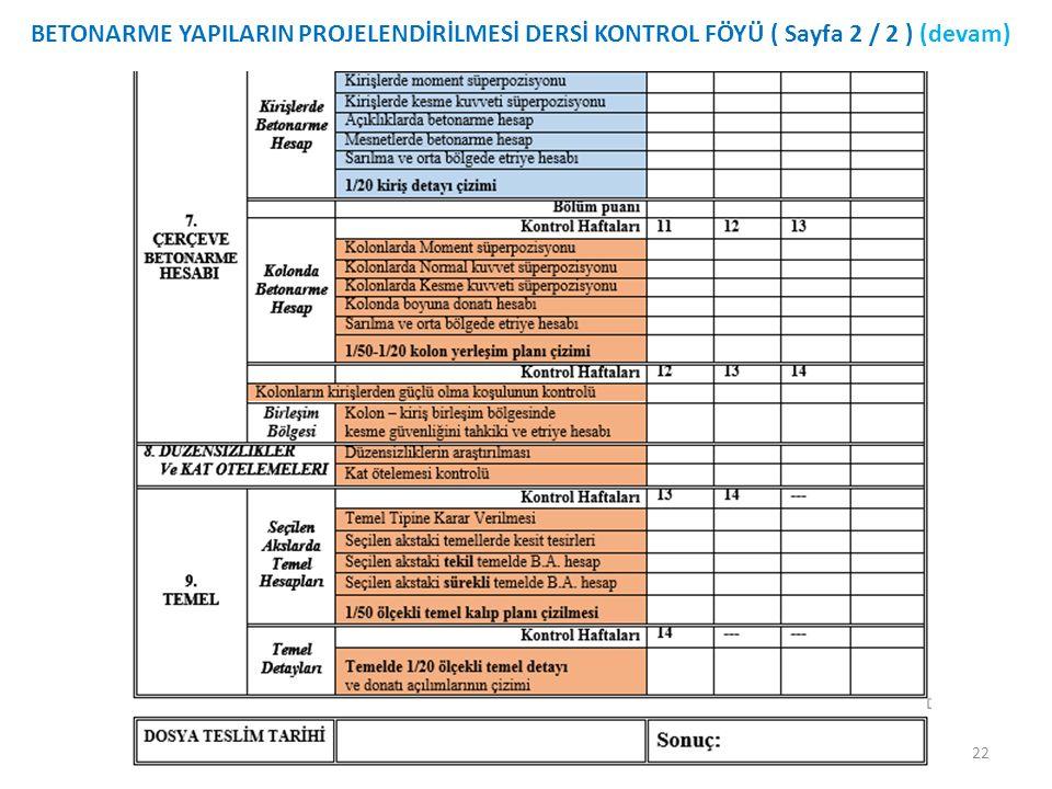 BETONARME YAPILARIN PROJELENDİRİLMESİ DERSİ KONTROL FÖYÜ ( Sayfa 2 / 2 ) (devam)