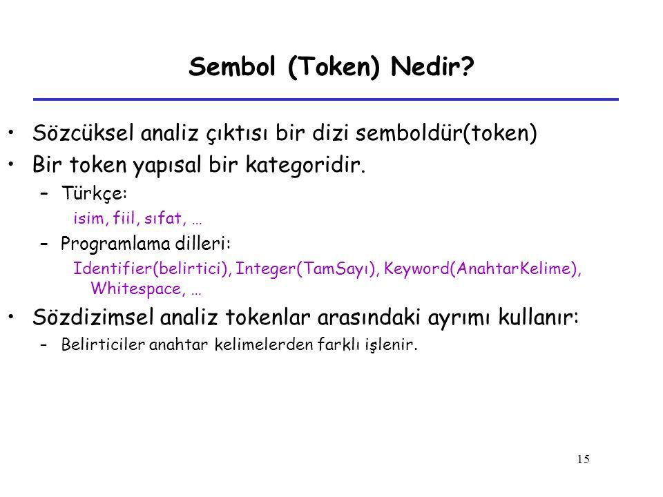 Sembol (Token) Nedir Sözcüksel analiz çıktısı bir dizi semboldür(token) Bir token yapısal bir kategoridir.