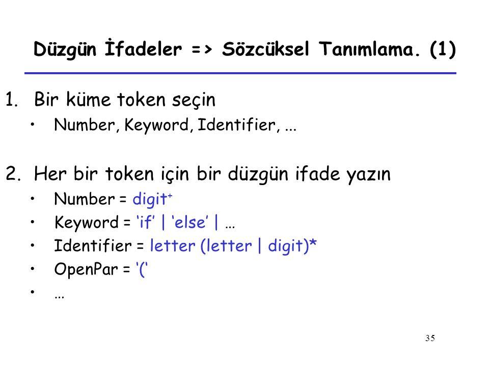 Düzgün İfadeler => Sözcüksel Tanımlama. (1)