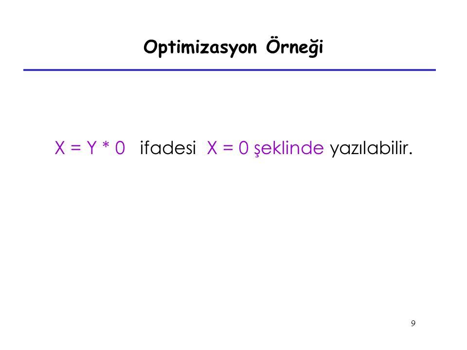 X = Y * 0 ifadesi X = 0 şeklinde yazılabilir.
