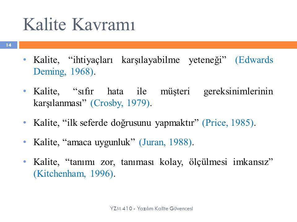 Kalite Kavramı Kalite, ihtiyaçları karşılayabilme yeteneği (Edwards Deming, 1968).