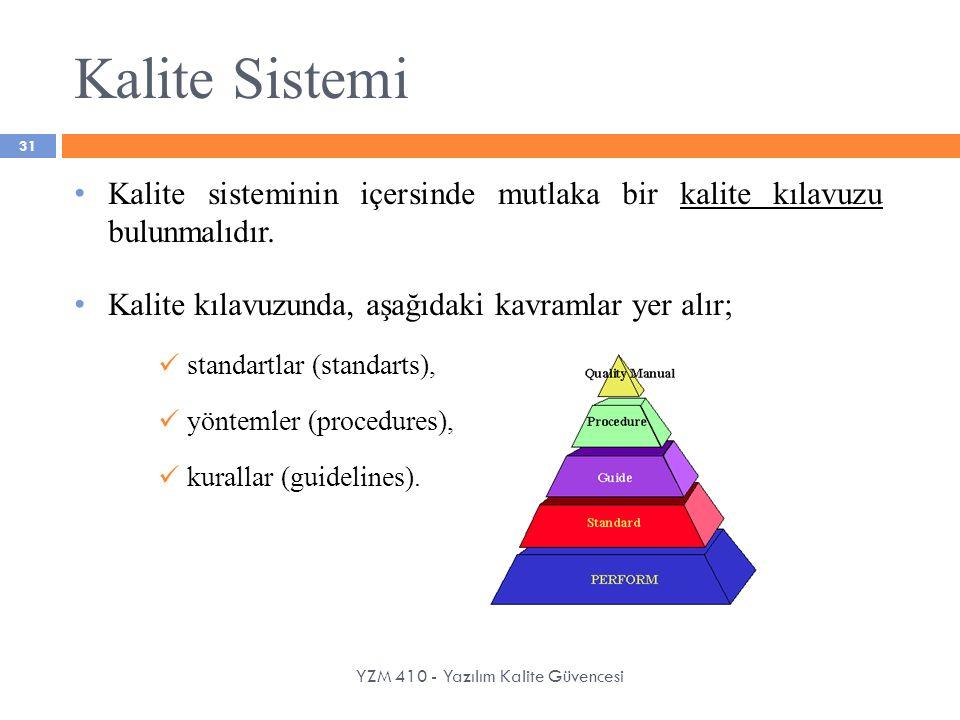 Kalite Sistemi Kalite sisteminin içersinde mutlaka bir kalite kılavuzu bulunmalıdır. Kalite kılavuzunda, aşağıdaki kavramlar yer alır;