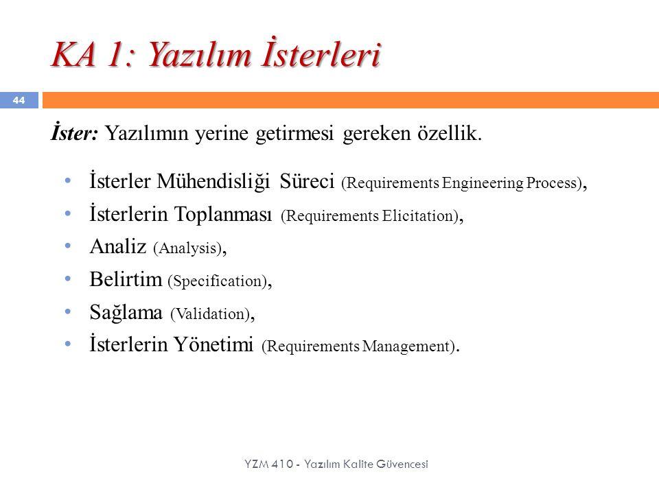 KA 1: Yazılım İsterleri İster: Yazılımın yerine getirmesi gereken özellik. İsterler Mühendisliği Süreci (Requirements Engineering Process),