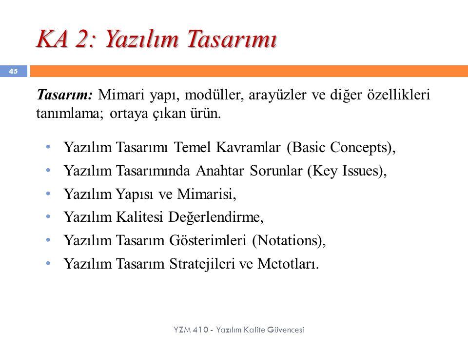 KA 2: Yazılım Tasarımı Tasarım: Mimari yapı, modüller, arayüzler ve diğer özellikleri tanımlama; ortaya çıkan ürün.