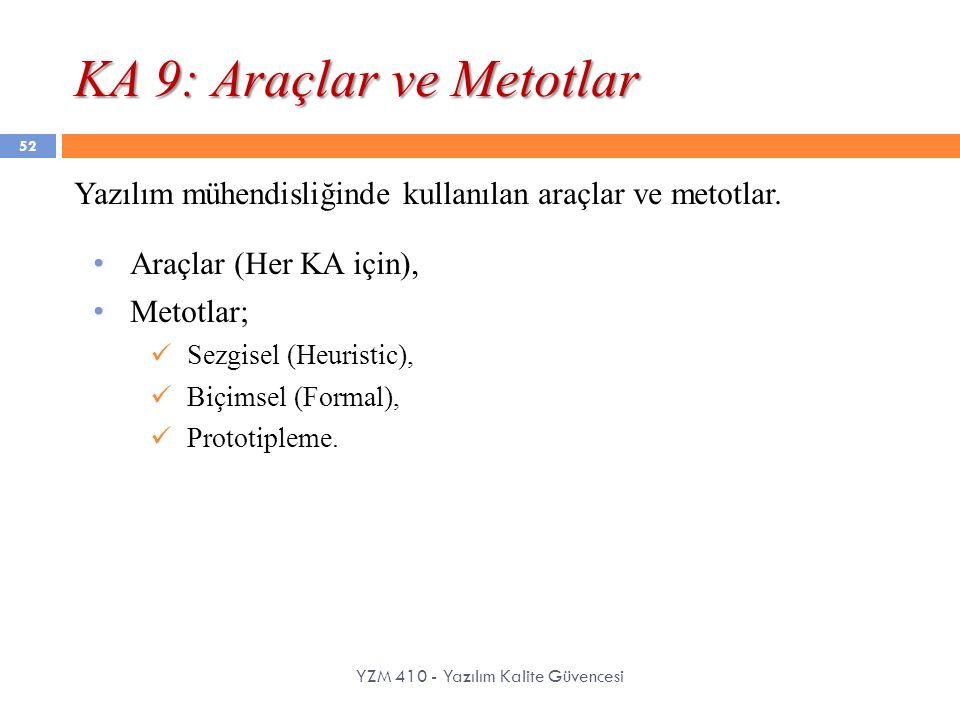 KA 9: Araçlar ve Metotlar