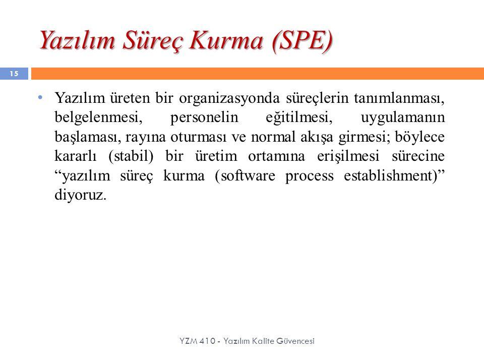 Yazılım Süreç Kurma (SPE)