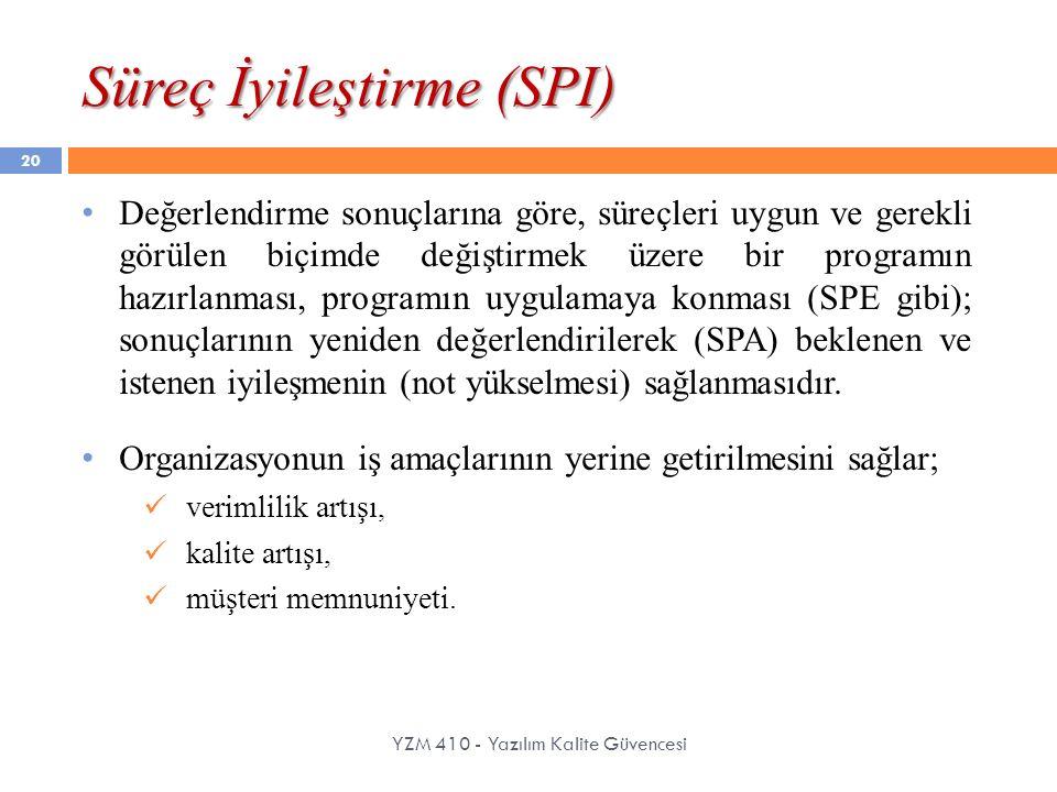 Süreç İyileştirme (SPI)