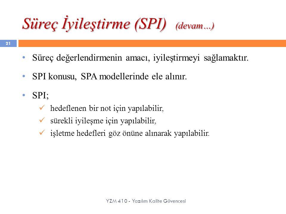 Süreç İyileştirme (SPI) (devam…)