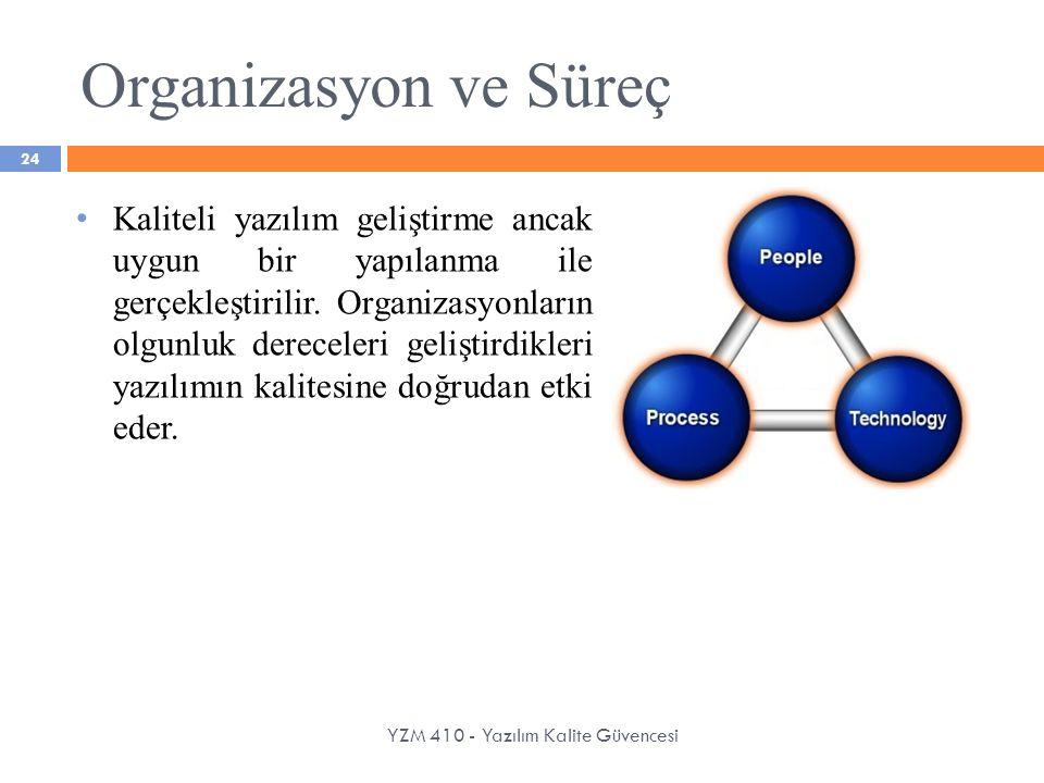 Organizasyon ve Süreç