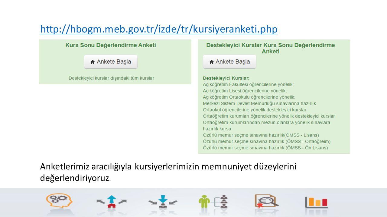 http://hbogm.meb.gov.tr/izde/tr/kursiyeranketi.php
