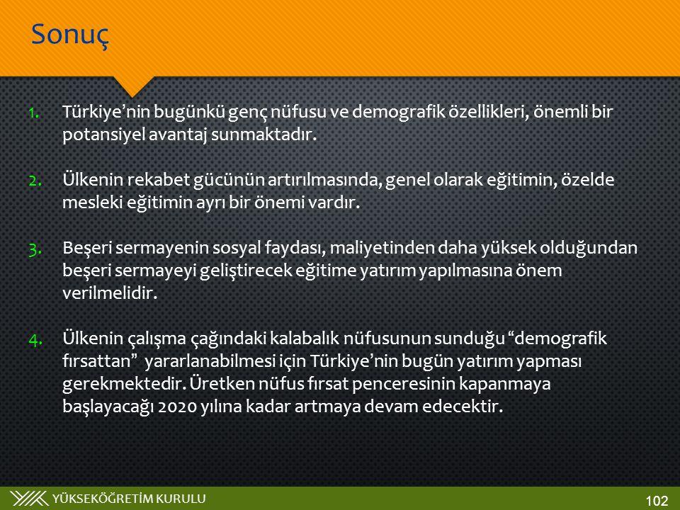 Sonuç Türkiye'nin bugünkü genç nüfusu ve demografik özellikleri, önemli bir potansiyel avantaj sunmaktadır.