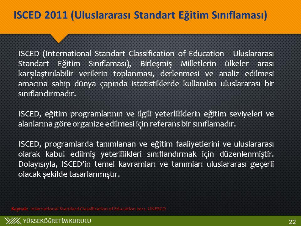 ISCED 2011 (Uluslararası Standart Eğitim Sınıflaması)