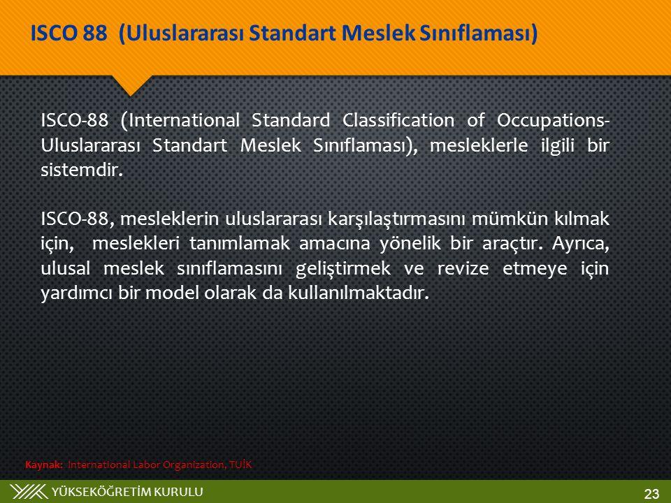 ISCO 88 (Uluslararası Standart Meslek Sınıflaması)