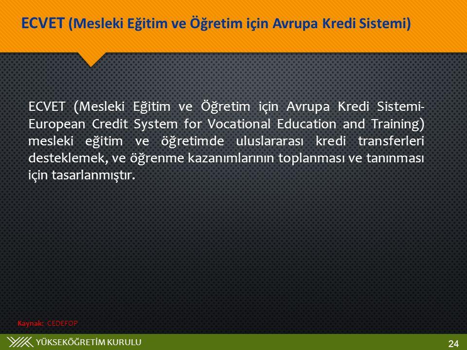 ECVET (Mesleki Eğitim ve Öğretim için Avrupa Kredi Sistemi)