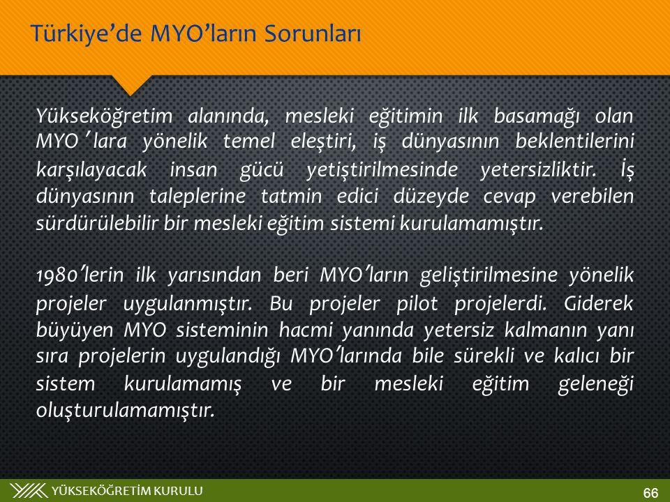 Türkiye'de MYO'ların Sorunları