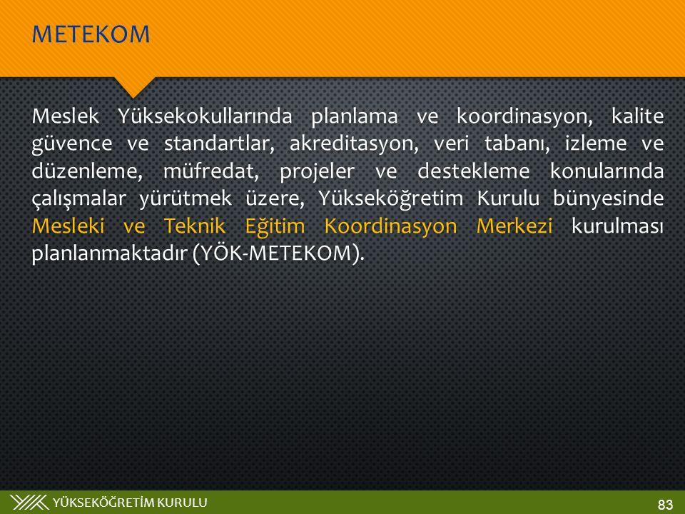 METEKOM