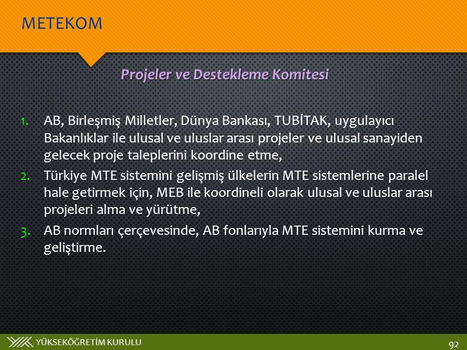 Projeler ve Destekleme Komitesi