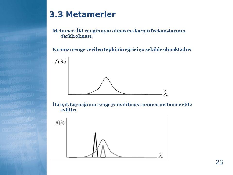 3.3 Metamerler Metamer: İki rengin aynı olmasına karşın frekanslarının farklı olması. Kırmızı renge verilen tepkinin eğrisi şu şekilde olmaktadır: