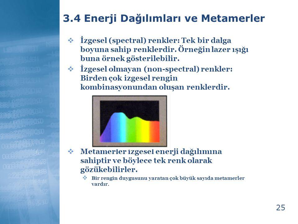 3.4 Enerji Dağılımları ve Metamerler