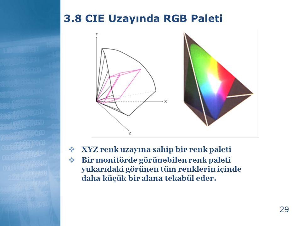 3.8 CIE Uzayında RGB Paleti