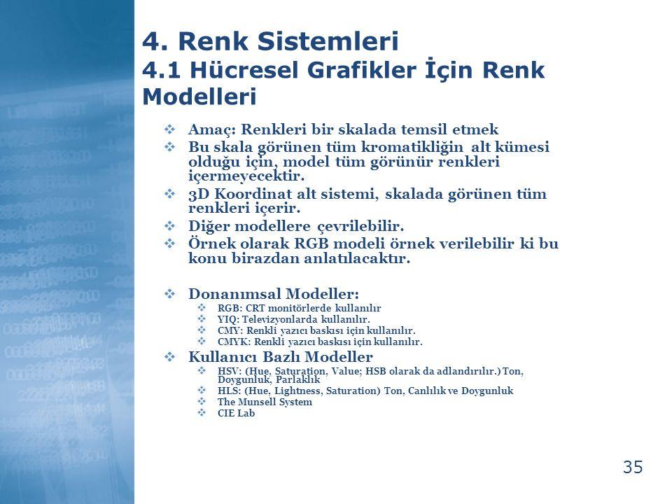 4. Renk Sistemleri 4.1 Hücresel Grafikler İçin Renk Modelleri 35