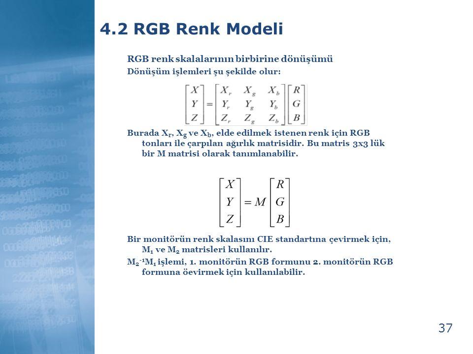 4.2 RGB Renk Modeli 37 RGB renk skalalarının birbirine dönüşümü