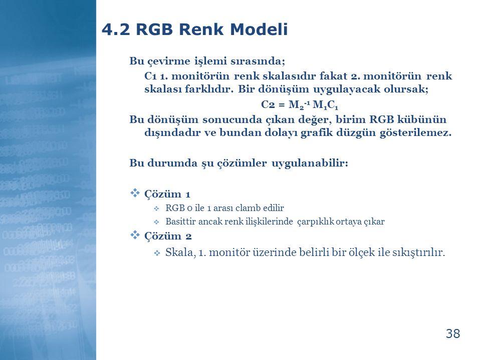 4.2 RGB Renk Modeli Bu çevirme işlemi sırasında;