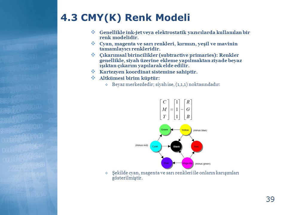 4.3 CMY(K) Renk Modeli Genellikle ink-jet veya elektrostatik yazıcılarda kullanılan bir renk modelidir.
