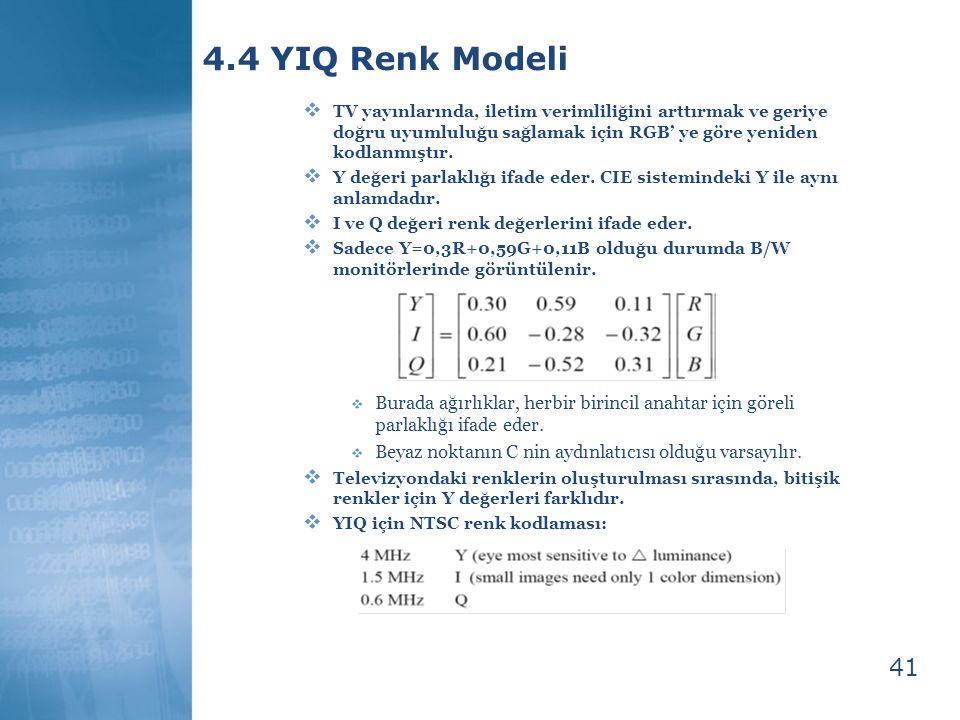 4.4 YIQ Renk Modeli TV yayınlarında, iletim verimliliğini arttırmak ve geriye doğru uyumluluğu sağlamak için RGB' ye göre yeniden kodlanmıştır.