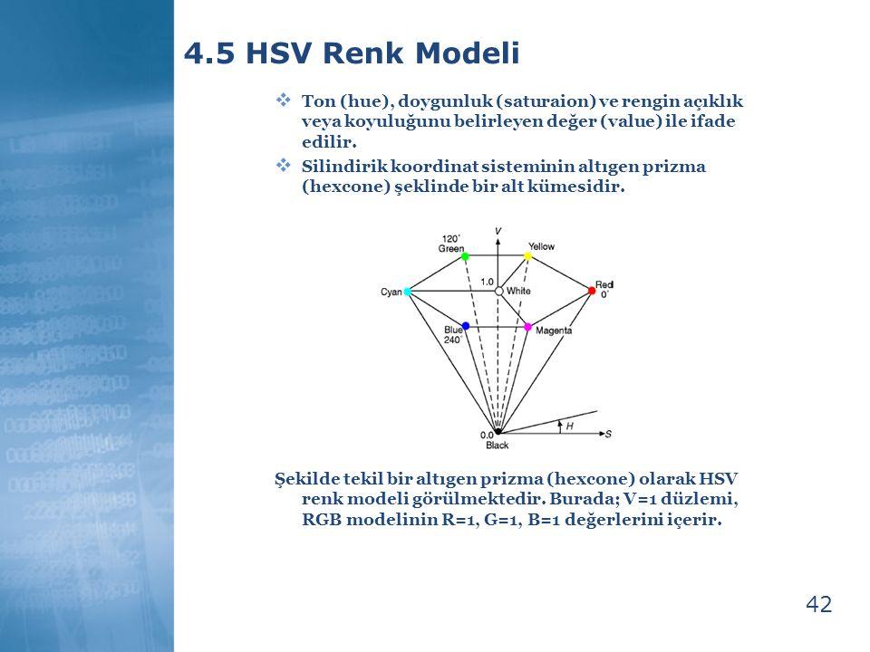 4.5 HSV Renk Modeli Ton (hue), doygunluk (saturaion) ve rengin açıklık veya koyuluğunu belirleyen değer (value) ile ifade edilir.