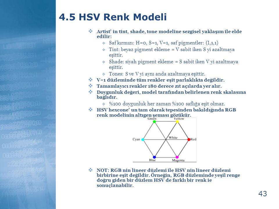 4.5 HSV Renk Modeli Artist' in tint, shade, tone modeline sezgisel yaklaşım ile elde edilir: Saf kırmızı: H=0, S=1, V=1, saf pigmentler: (I,1,1)